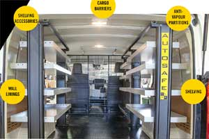 AutoSafe Shelving Perth